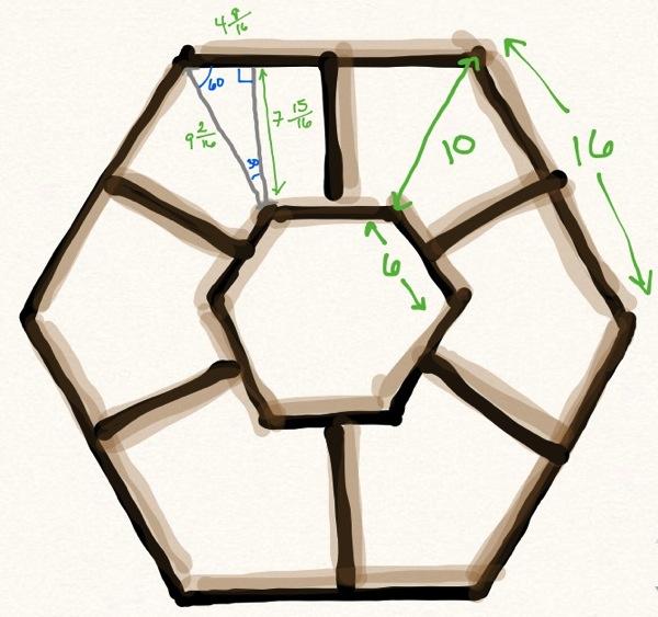 Frame schematics